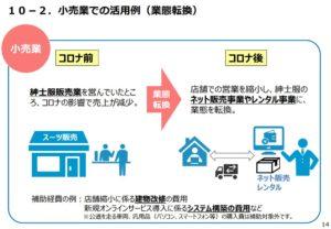 事業再構築補助金の活用例(小売店)
